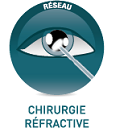Mutuelle chirurgie réfractive